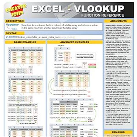 vlookup tutorial for beginners pdf 1000 images about excel sheet on pinterest lookup table