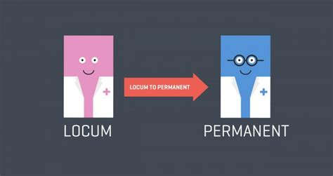 Locum Pharmacist by 4 Reasons Why A Locum Pharmacist Would Move To A Perm
