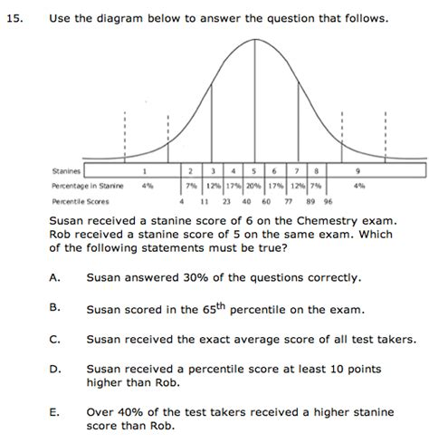 cbest test preparation 2018 2019 cbest prep and practice test questions with explanations for the california basic educational skills test books cbest math practice test question 15 of 50