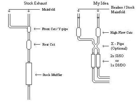 F150 Stock Exhaust Diagram
