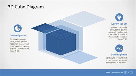 Editable 3d Cube Presentation Template Slidemodel Cube Powerpoint