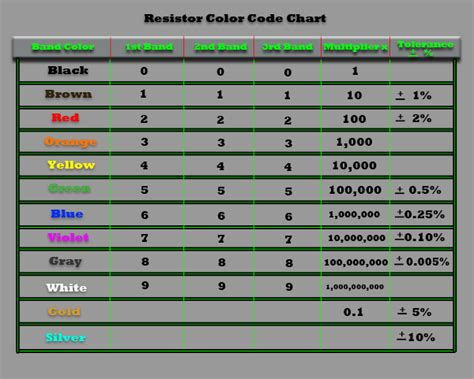 12 volt wire color code 12 wiring diagram and circuit schematic