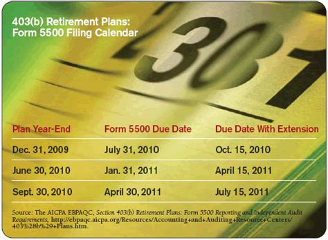 5500 Filings Records 403 B Retirement Plans Form 5500 Filing Calendar