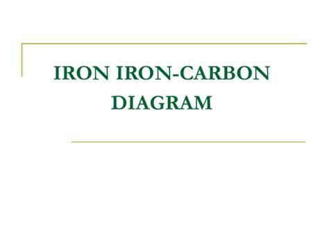 iron carbide diagram ppt iron carbon diagram presentation