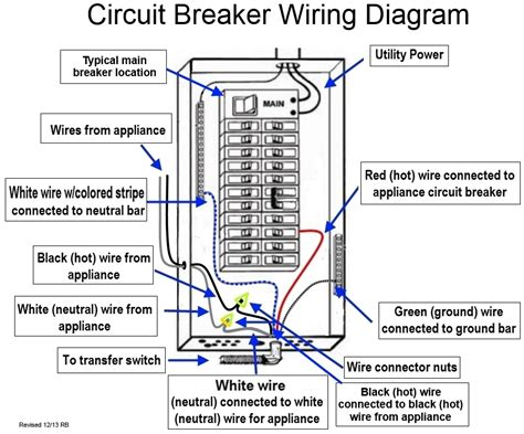 electrical wiring diagram house get free image about