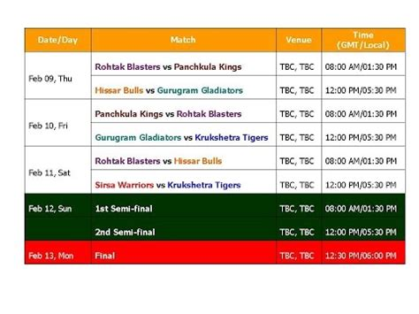epl table cricket haryana premier league 2017 schedule time table t20