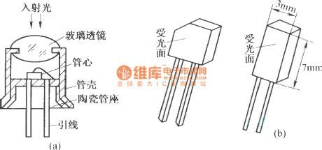 photoresistor structure light sensor with photodiode photoresistor light sensor wiring diagram odicis org