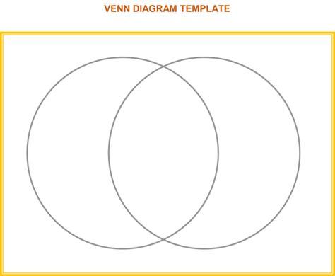 interactive venn diagram template free interactive venn diagram template free template design
