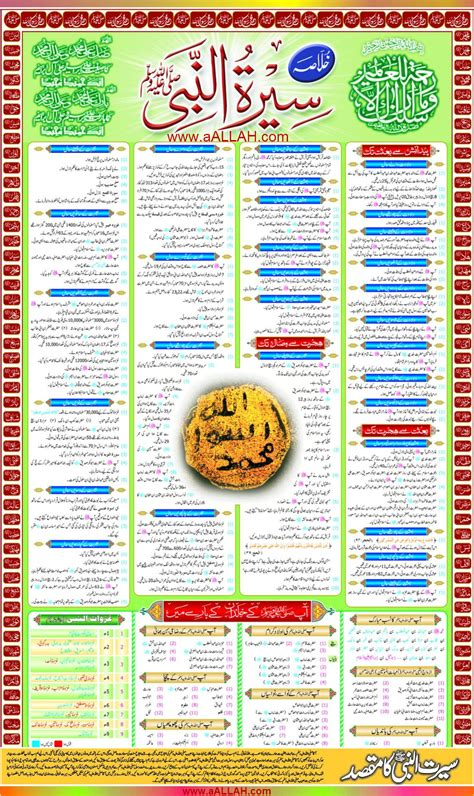 biography of muhammad saw pdf prophet of allah muhammad life biography views