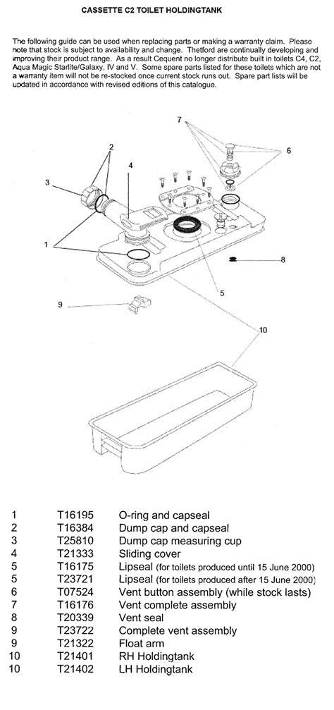 caravansplus spare parts diagram thetford c2 cassette