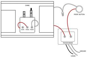 single doorbell wiringwire simple electric outomotive circuit routing install electric door bell