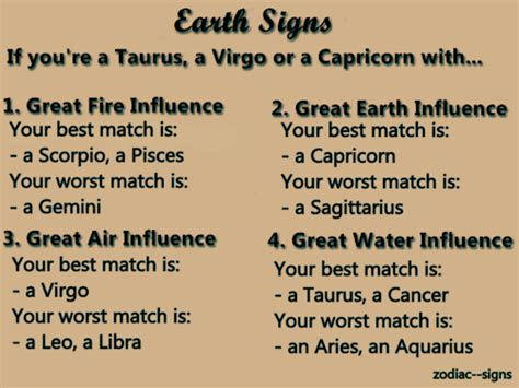 within the zodiac easy compatibility guide concerning