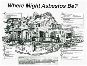 brickley environmental where can asbestos be found and