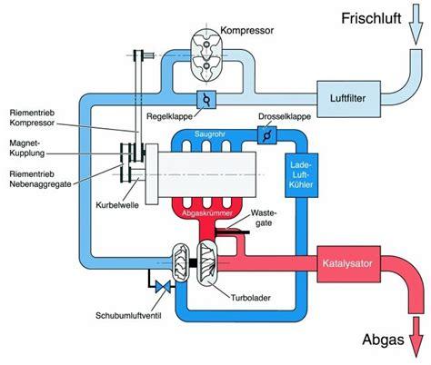 toyota ist wiring diagram toyota wiring diagram