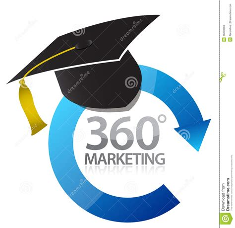 Marketing Education by 360 Marketing Education Concept Illustration Royalty Free