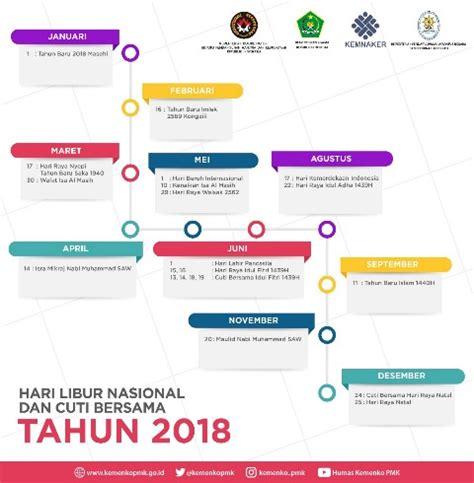 Kalender 2018 Menteri Kementerian Pendayagunaan Aparatur Negara Dan Reformasi