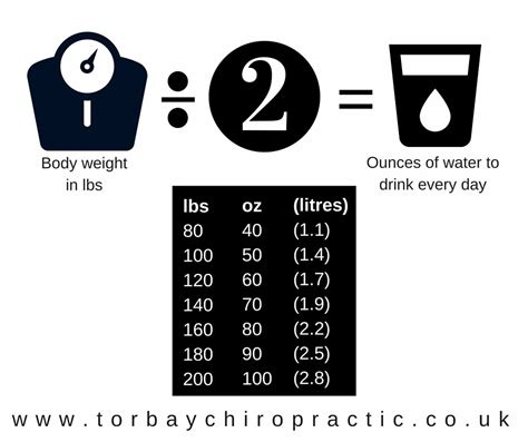 what cocktail should i drink quiz how much water should i drink torbay chiropractic