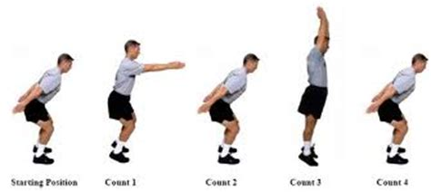 overhead swing shoulders and chest flexibilty test images frompo
