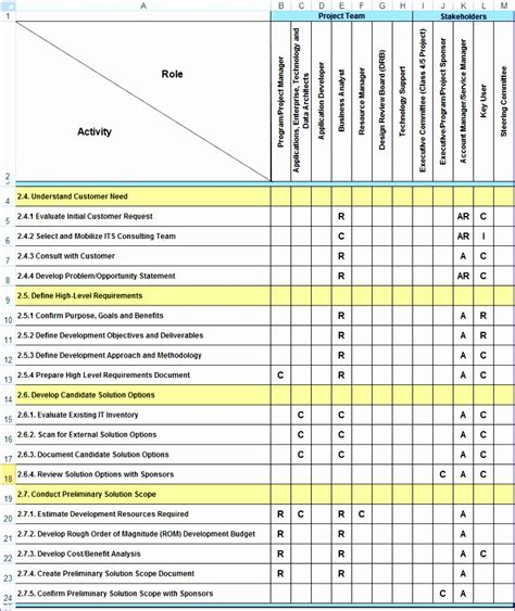 7 Free Raci Template Excel Exceltemplates Exceltemplates Raci Template Excel Free