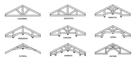 decorative ceiling truss designs
