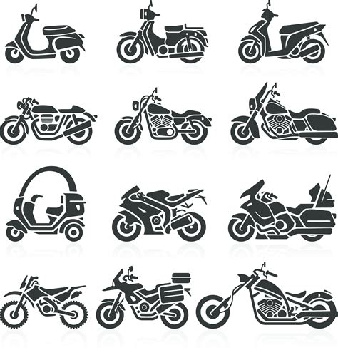 types of motocross are you looking to buy a new motorcycle find out about