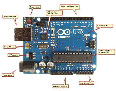Arduino Uno beginner s guide to getting started with arduino we must be geeks