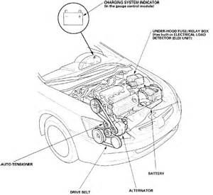 diagram that shows how the drive belt goes on a 2003 honda