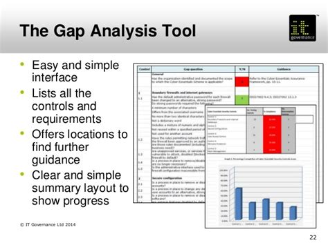 What Is The Uk Cyber Essentials Scheme Cyber Security Gap Analysis Template