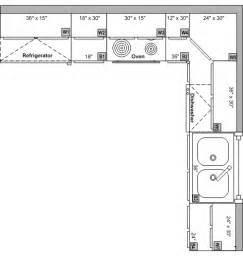 kitchen design layout ideas layouts pictures
