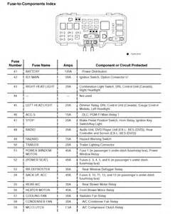 honda accord 2005 fuse box diagram get free image about