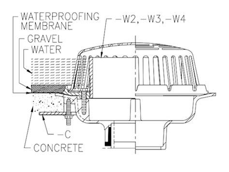 Zurn Floor Drains In Concrete by Zurn Z100 Precast Concrete Deck With Overflow Drainage