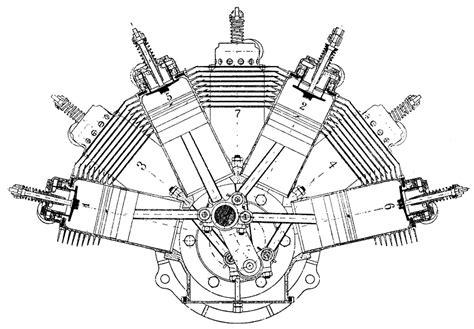 R E P Fan Semi Radial Aircraft Engines Old Machine Press