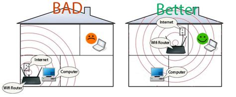 does home design story need wifi router placement tips for best wi fi reception inside home