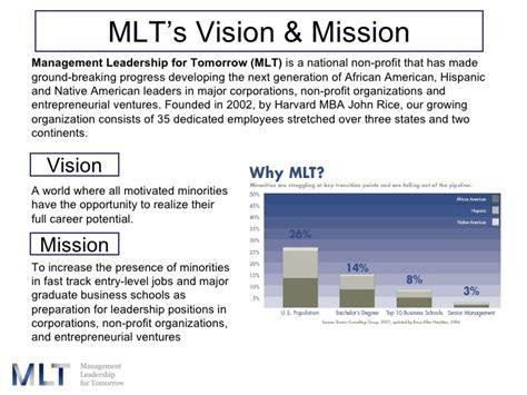 Notre Dame Mba Timeline by Mlt Career Prep Program 2009