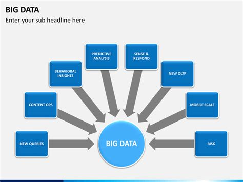 Big Data Powerpoint Template Sketchbubble Big Data Ppt Template Free