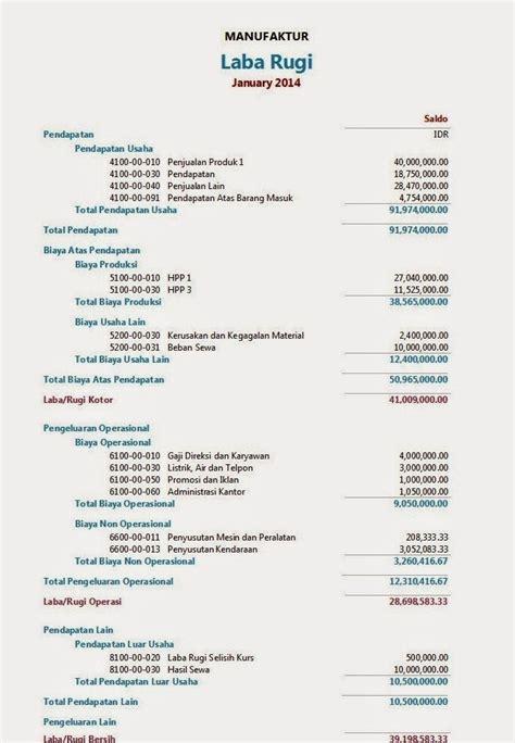 format laporan rugi laba excel neraca rugi laba smk farmasiku