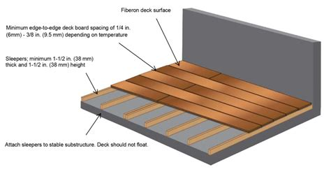 Sleeper System Deck by Install A Ground Level Deck A Concrete Patio