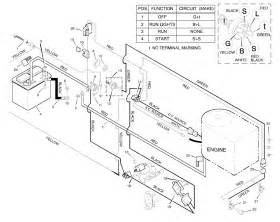 murray lawn mower wiring diagrams murray free
