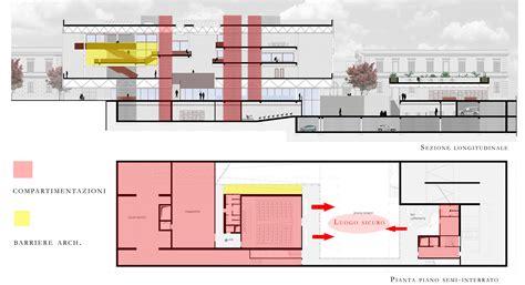 normativa antincendio uffici autovalutazione balducci colamarco stazzonelli