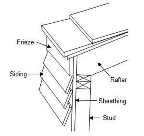 How To Build A Shed Roof Overhang by How To Build Roof Overhangs