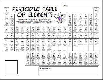 printable periodic table middle school periodic table coloring worksheet resultinfos