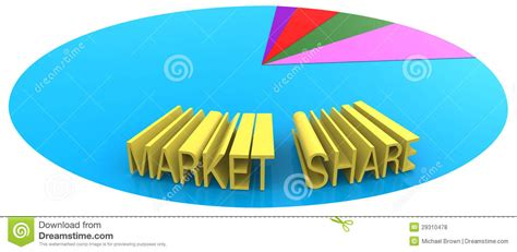 marketing i selling what is selling any form of direct contact