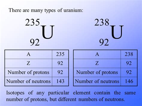 Uranium Protons by Radioactive Decay Nuclear Reactions Presentation