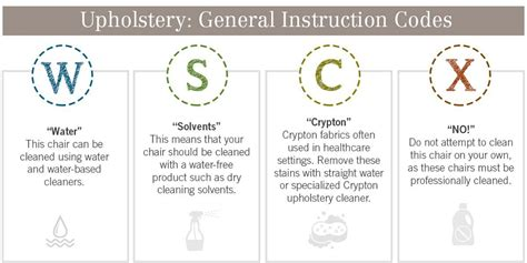 upholstery cleaning codes the complete guide to chair cleaning nbf blog