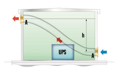 ventilazione naturale effetto camino rischio esplosione nel locale batterie overtec srl