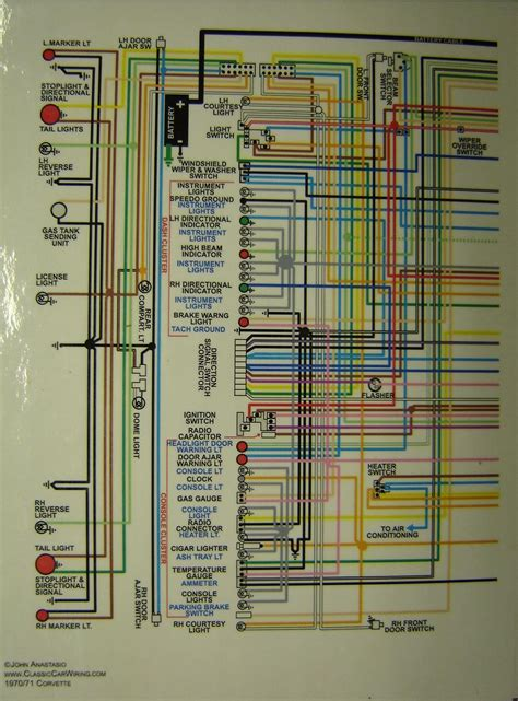 corvette color laminated wiring diagram 1953 1981 2016 2016 car release date