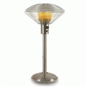 Stainless Steel Table Top Patio Heater Stainless Steel Table Top Patio Heater