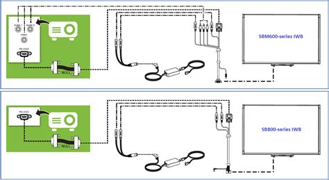 smart board 800 wiring diagram free wiring diagram