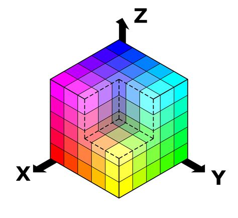 is there color in space file rgbcube b svg wikimedia commons