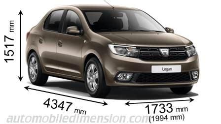 Datscha Auto by Dimensions Des Voitures Dacia Longueur X Largeur X Hauteur